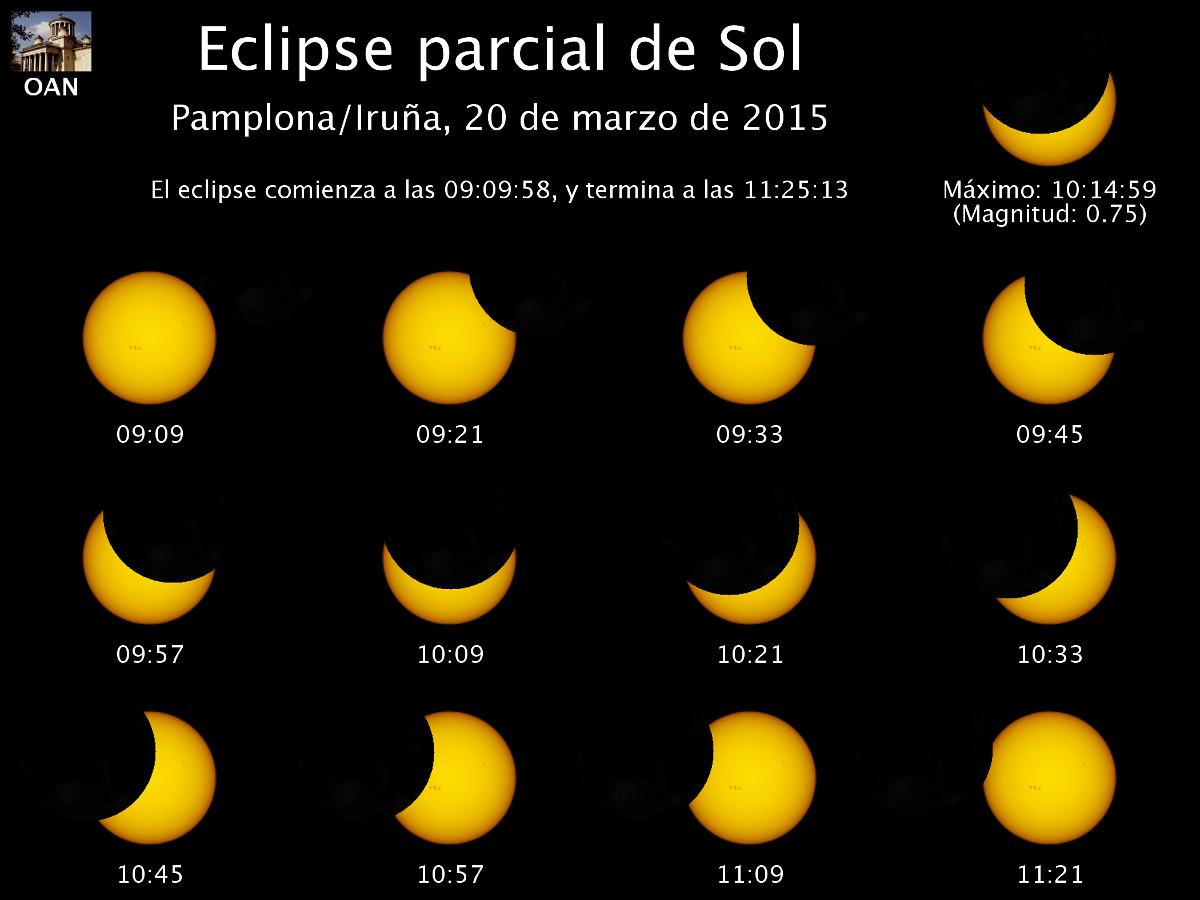 solarEclipse_Pamplona_2015-03-20
